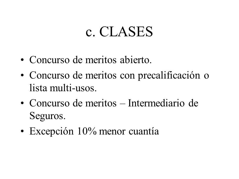 c. CLASES Concurso de meritos abierto.