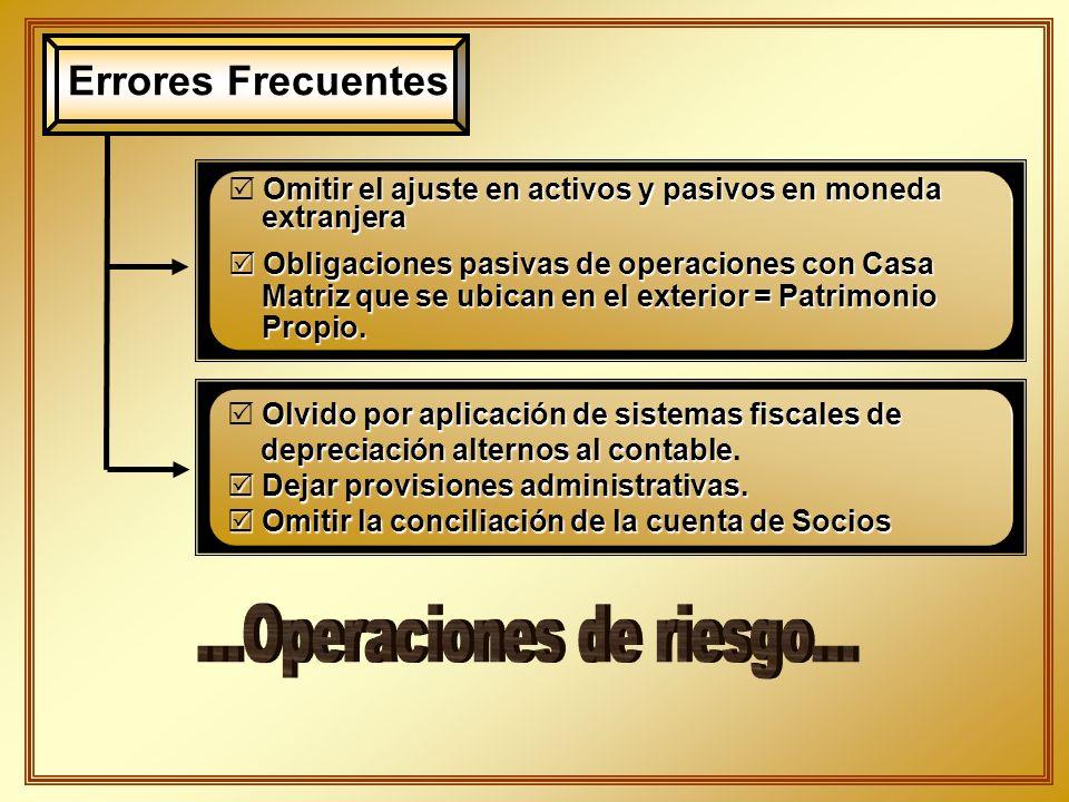...Operaciones de riesgo... Errores Frecuentes