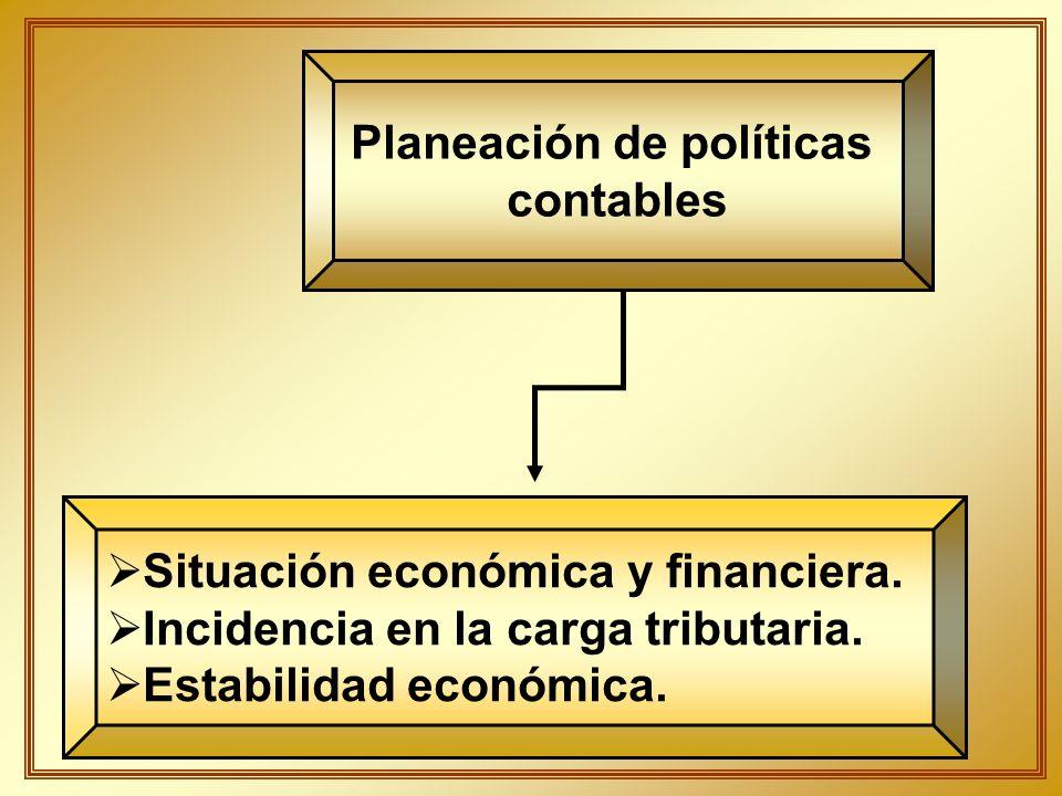Planeación de políticas