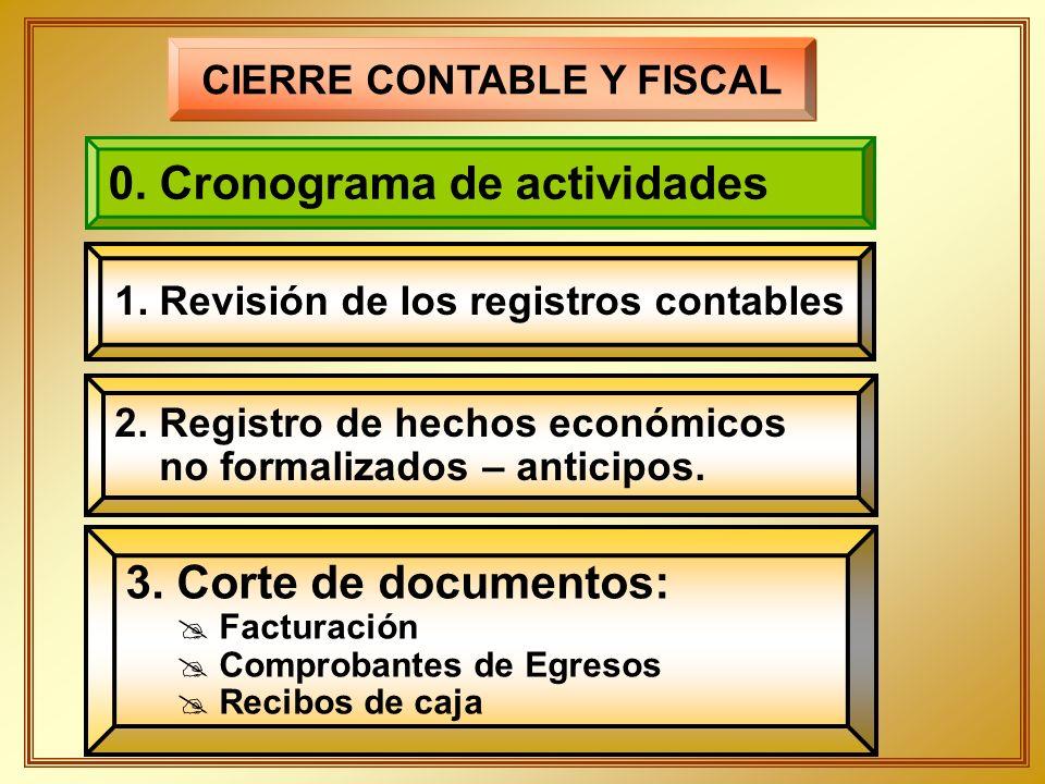 CIERRE CONTABLE Y FISCAL 1. Revisión de los registros contables