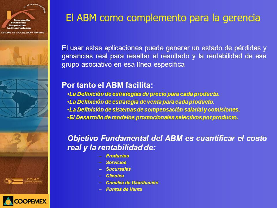 El ABM como complemento para la gerencia