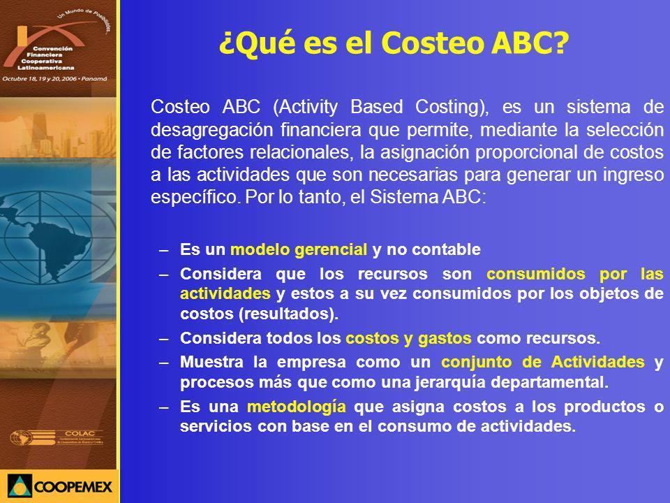¿Qué es el Costeo ABC