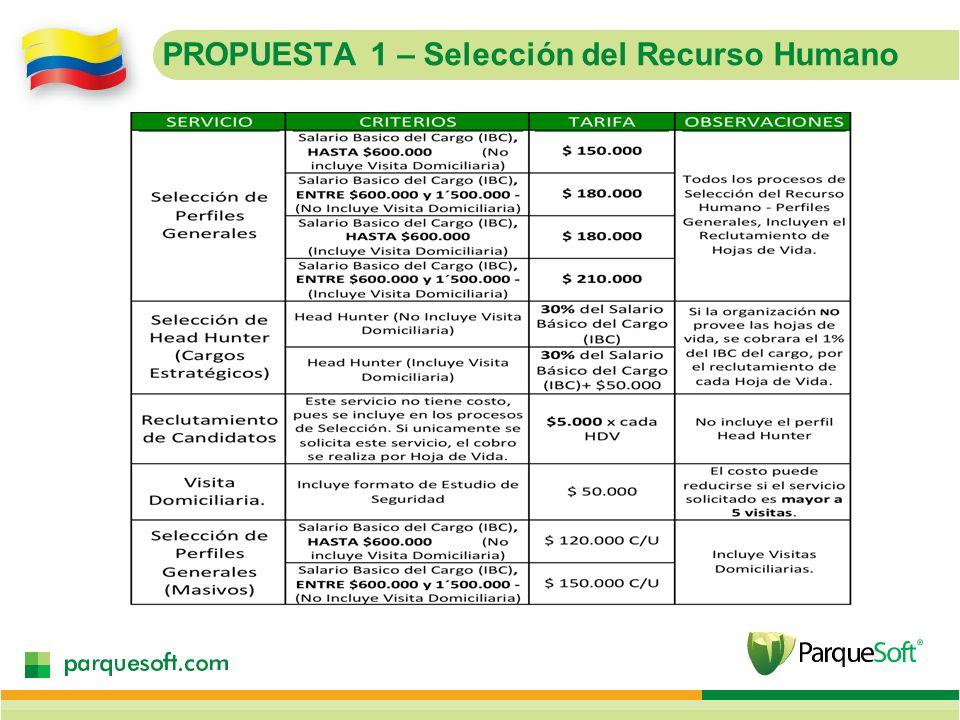 PROPUESTA 1 – Selección del Recurso Humano