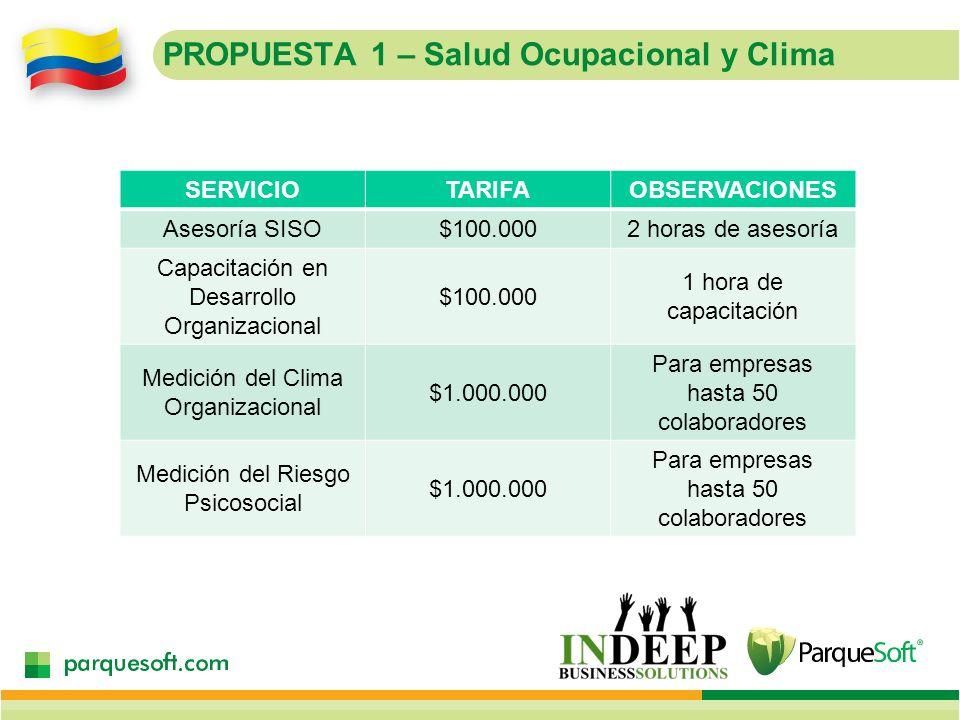 PROPUESTA 1 – Salud Ocupacional y Clima