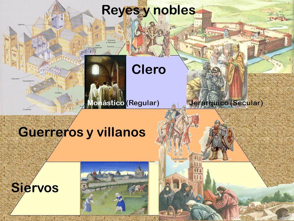 Reyes y nobles Clero Guerreros y villanos Siervos Monástico (Regular)