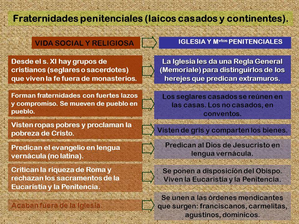 Fraternidades penitenciales (laicos casados y continentes).