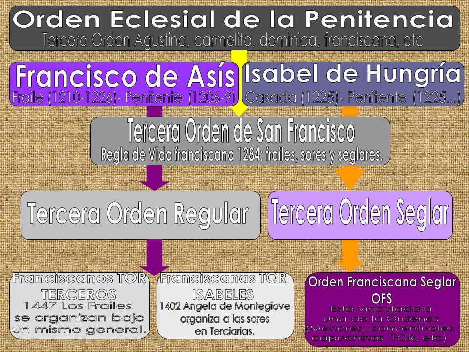 Orden Eclesial de la Penitencia