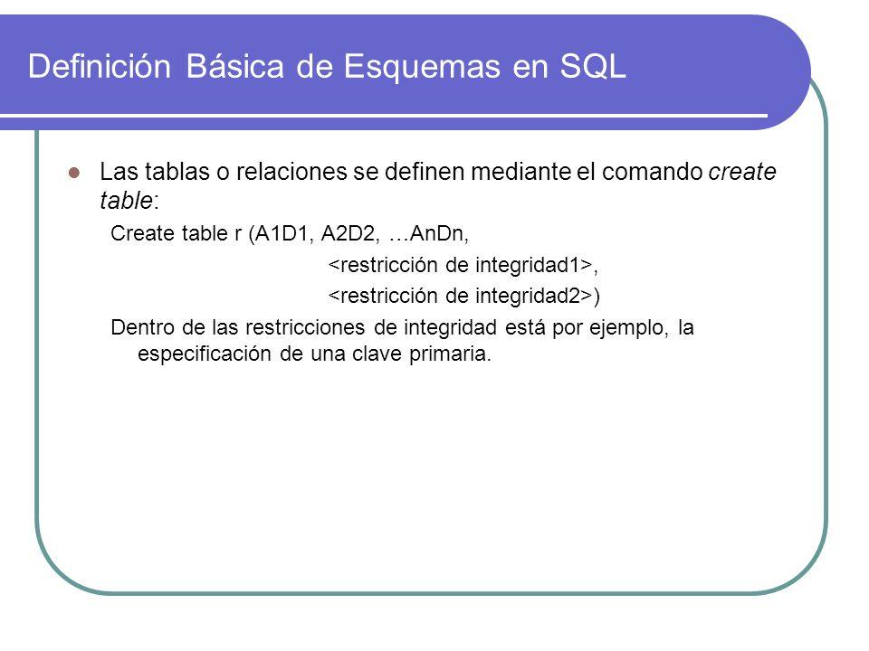 Definición Básica de Esquemas en SQL