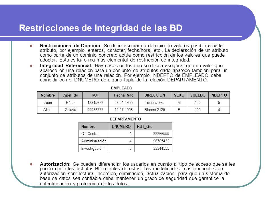 Restricciones de Integridad de las BD