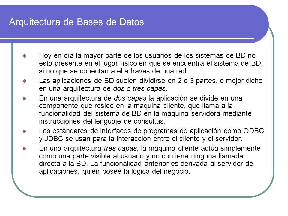 Arquitectura de Bases de Datos