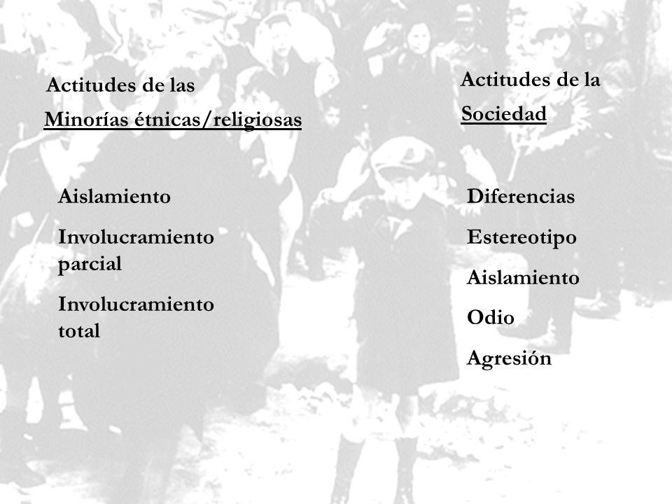 Minorías étnicas/religiosas