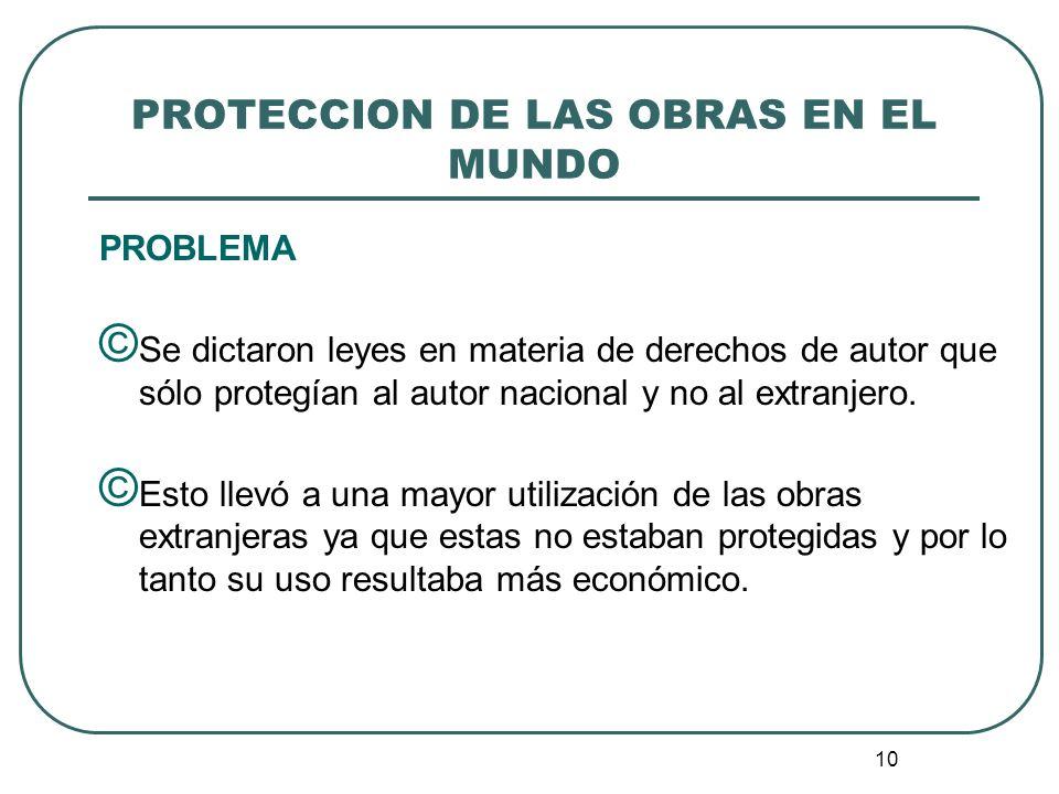 PROTECCION DE LAS OBRAS EN EL MUNDO