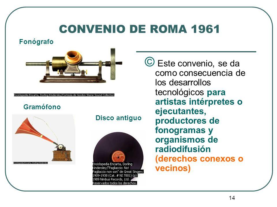 CONVENIO DE ROMA 1961 Fonógrafo.