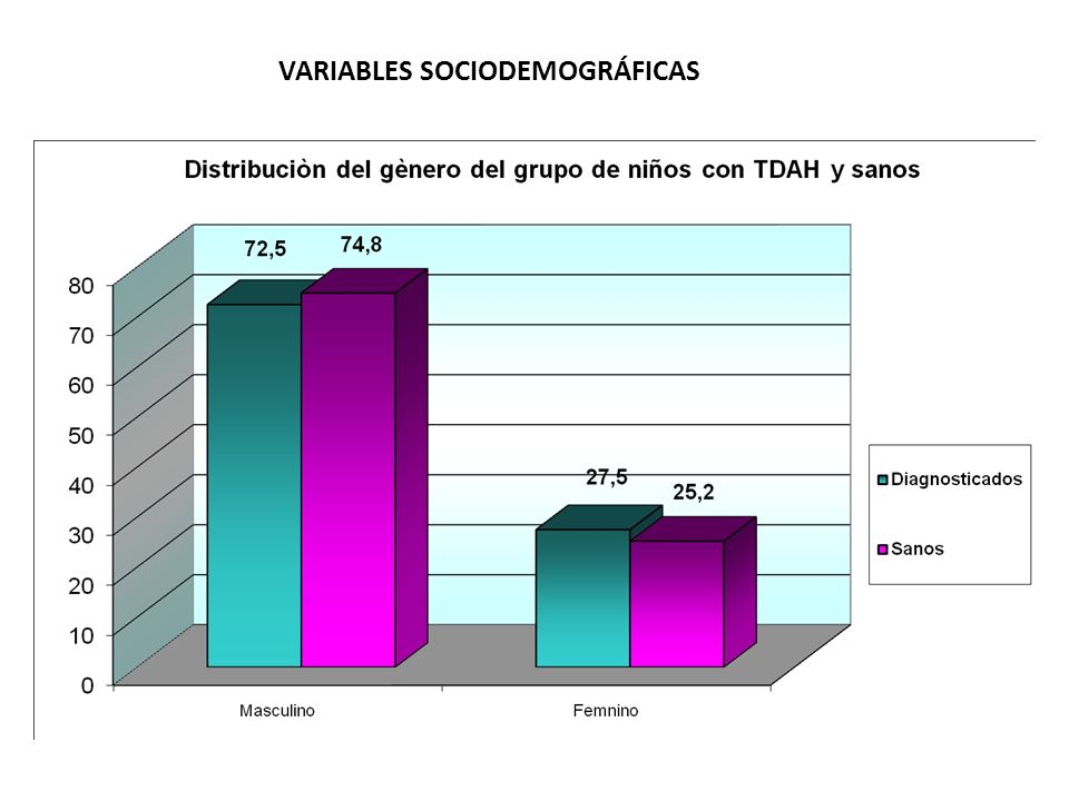 VARIABLES SOCIODEMOGRÁFICAS