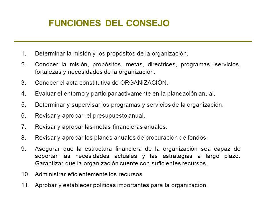 FUNCIONES DEL CONSEJO Determinar la misión y los propósitos de la organización.