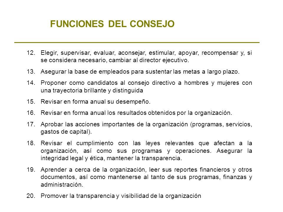 FUNCIONES DEL CONSEJO