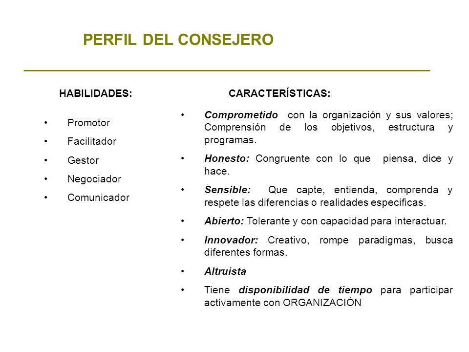 PERFIL DEL CONSEJERO HABILIDADES: CARACTERÍSTICAS: