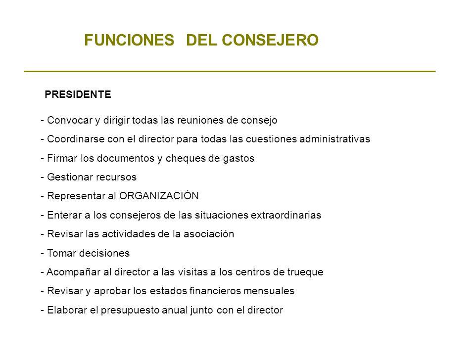 FUNCIONES DEL CONSEJERO