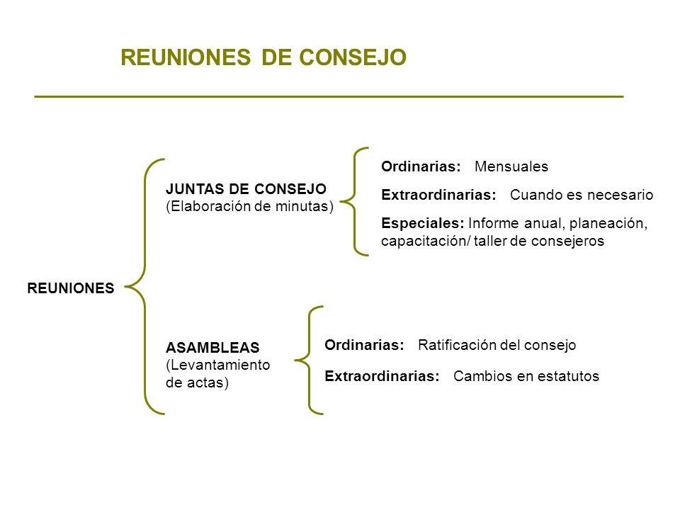 REUNIONES DE CONSEJO Ordinarias: Mensuales JUNTAS DE CONSEJO