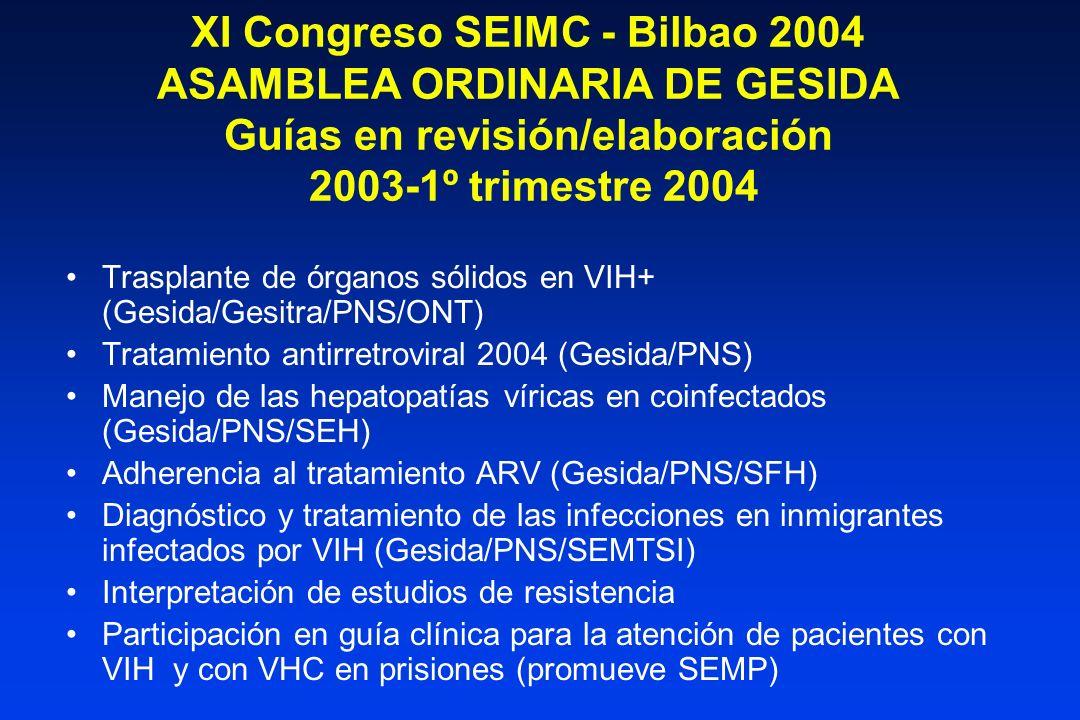 XI Congreso SEIMC - Bilbao 2004 ASAMBLEA ORDINARIA DE GESIDA Guías en revisión/elaboración 2003-1º trimestre 2004
