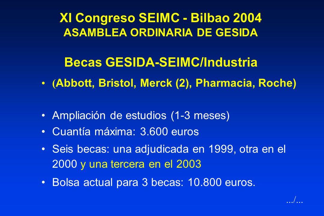 XI Congreso SEIMC - Bilbao 2004 ASAMBLEA ORDINARIA DE GESIDA Becas GESIDA-SEIMC/Industria