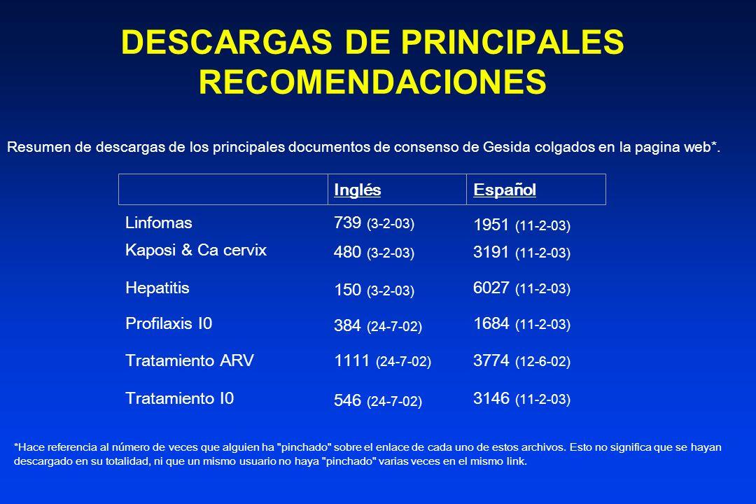 DESCARGAS DE PRINCIPALES RECOMENDACIONES