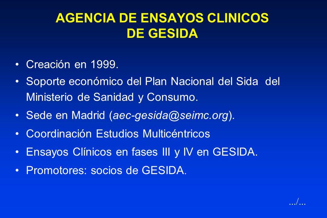 AGENCIA DE ENSAYOS CLINICOS DE GESIDA