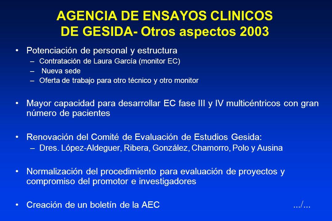 AGENCIA DE ENSAYOS CLINICOS DE GESIDA- Otros aspectos 2003