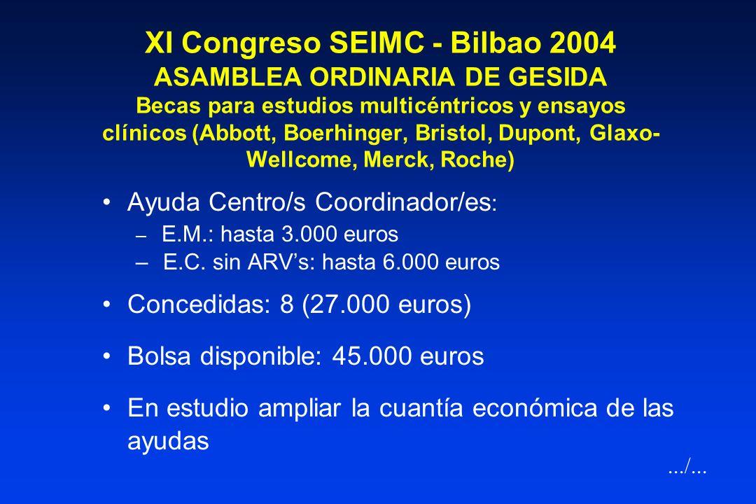 XI Congreso SEIMC - Bilbao 2004 ASAMBLEA ORDINARIA DE GESIDA Becas para estudios multicéntricos y ensayos clínicos (Abbott, Boerhinger, Bristol, Dupont, Glaxo-Wellcome, Merck, Roche)