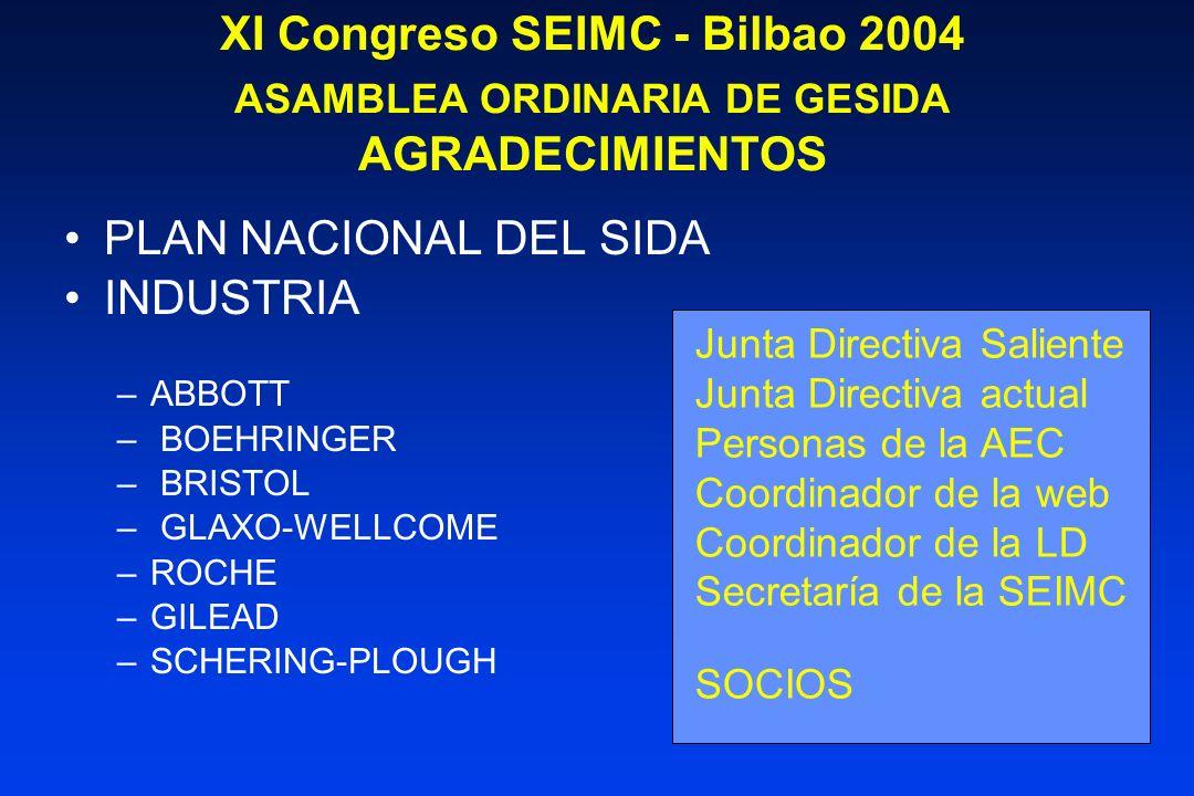 XI Congreso SEIMC - Bilbao 2004 ASAMBLEA ORDINARIA DE GESIDA AGRADECIMIENTOS