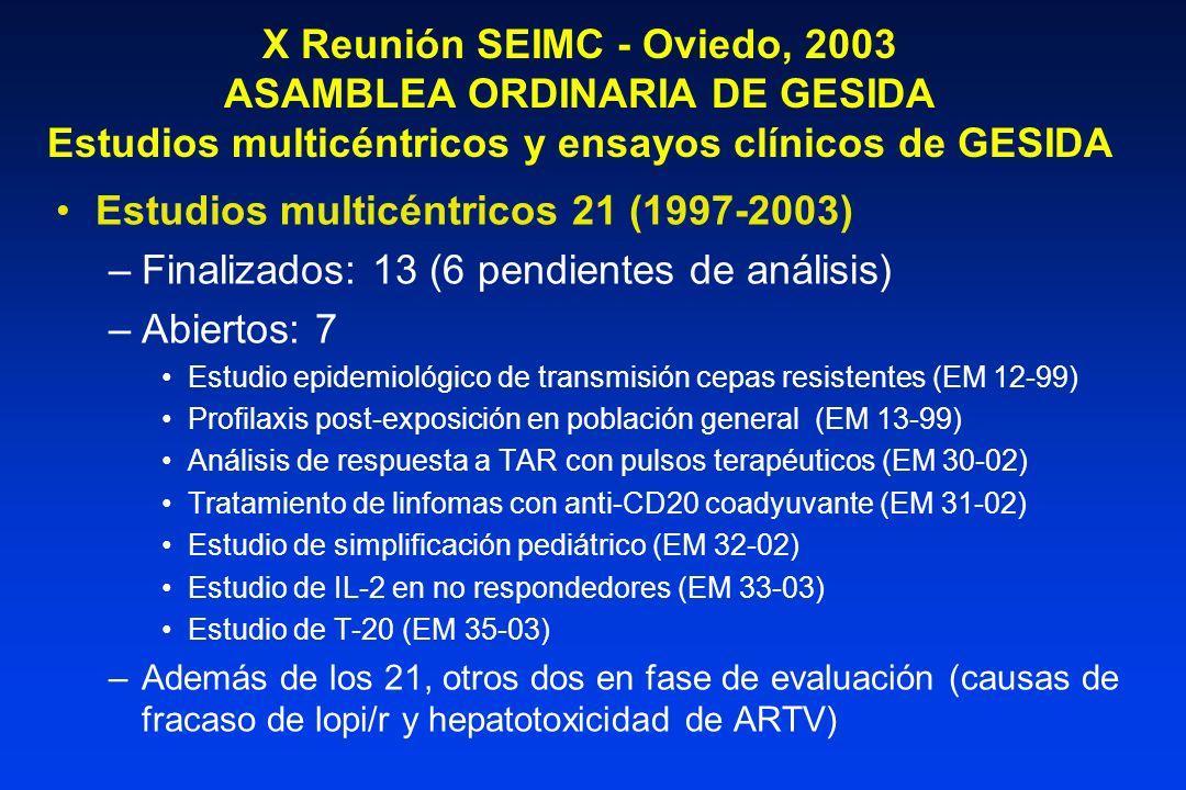 Estudios multicéntricos 21 (1997-2003)