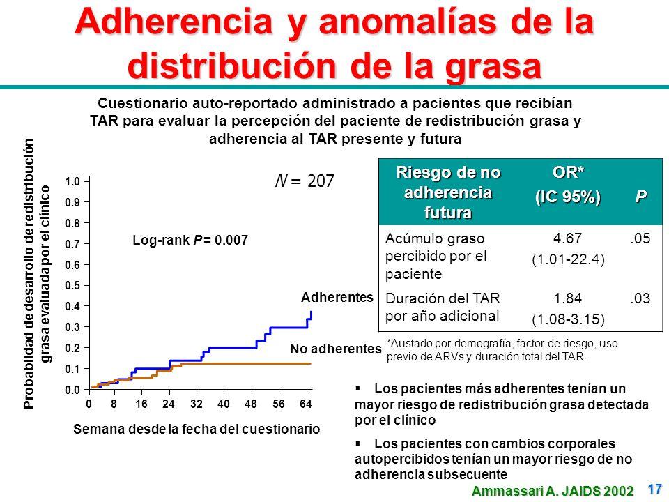 Adherencia y anomalías de la distribución de la grasa