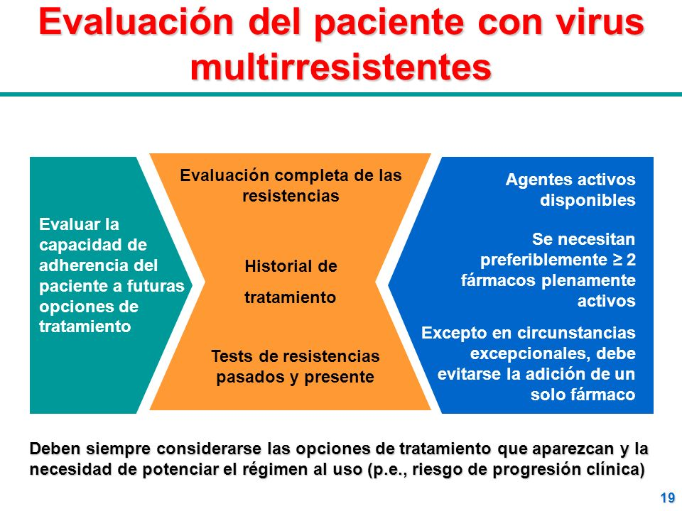 Evaluación del paciente con virus multirresistentes