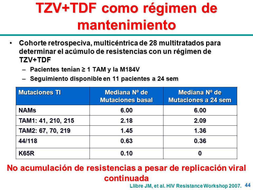 TZV+TDF como régimen de mantenimiento