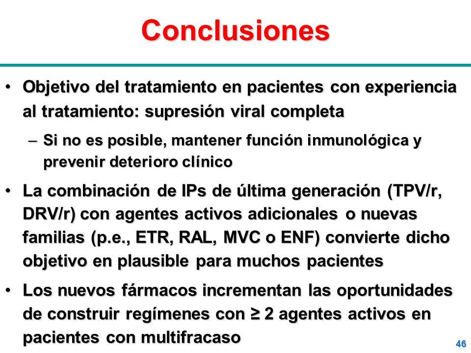 Conclusiones Objetivo del tratamiento en pacientes con experiencia al tratamiento: supresión viral completa.