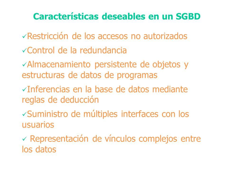Características deseables en un SGBD