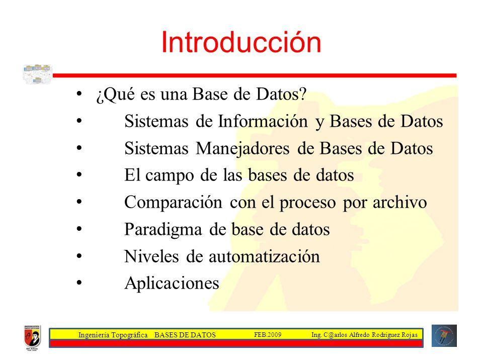 Introducción ¿Qué es una Base de Datos