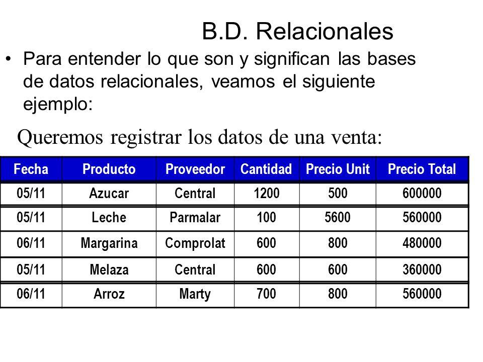 B.D. Relacionales Queremos registrar los datos de una venta: