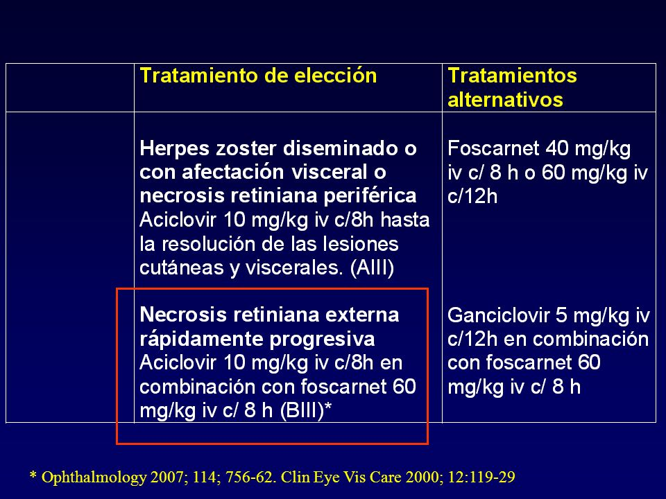 * Ophthalmology 2007; 114; 756-62. Clin Eye Vis Care 2000; 12:119-29