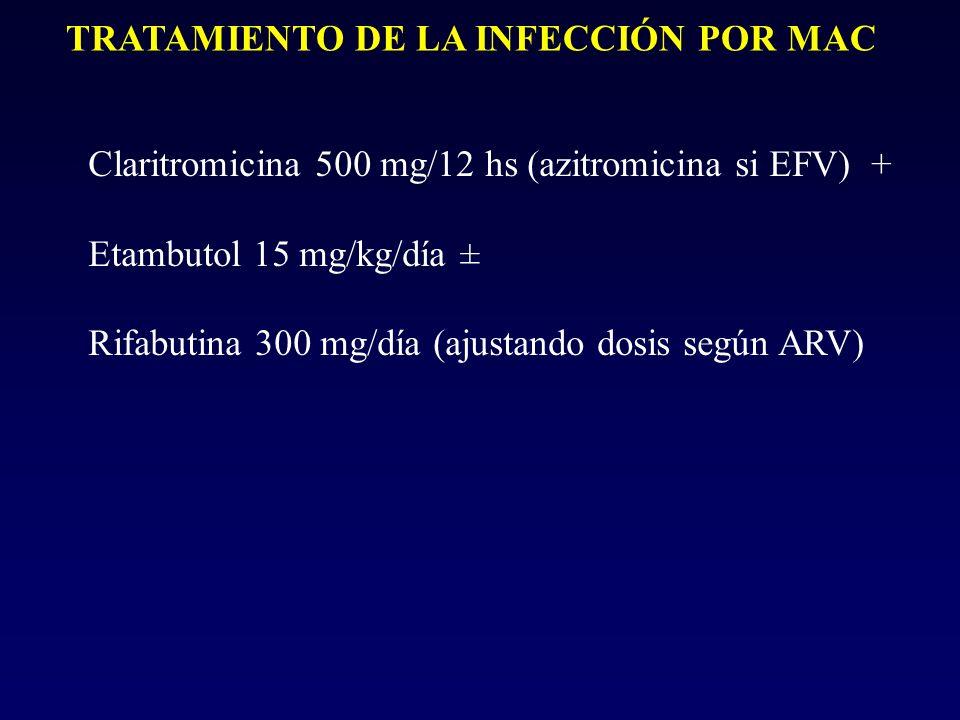 TRATAMIENTO DE LA INFECCIÓN POR MAC