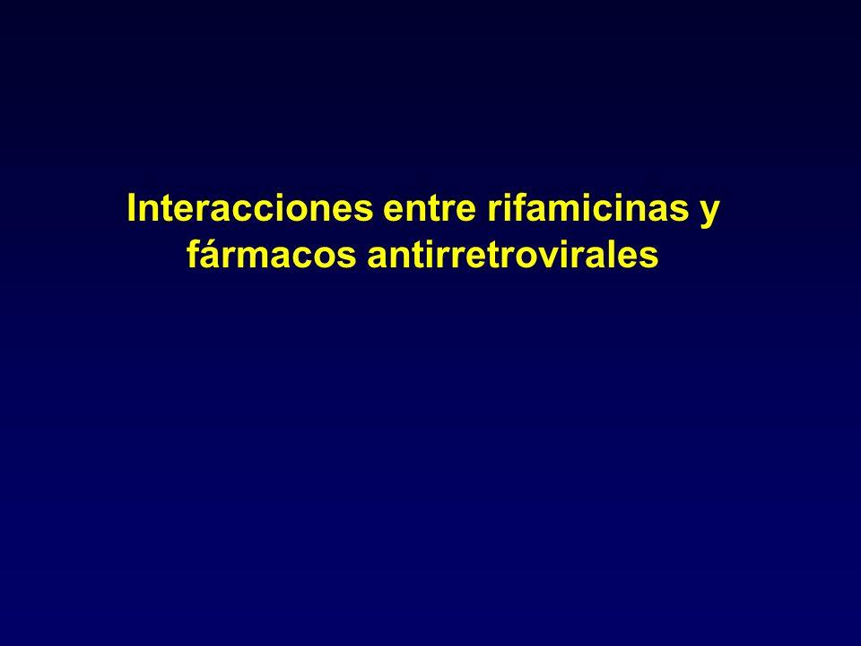 Interacciones entre rifamicinas y fármacos antirretrovirales