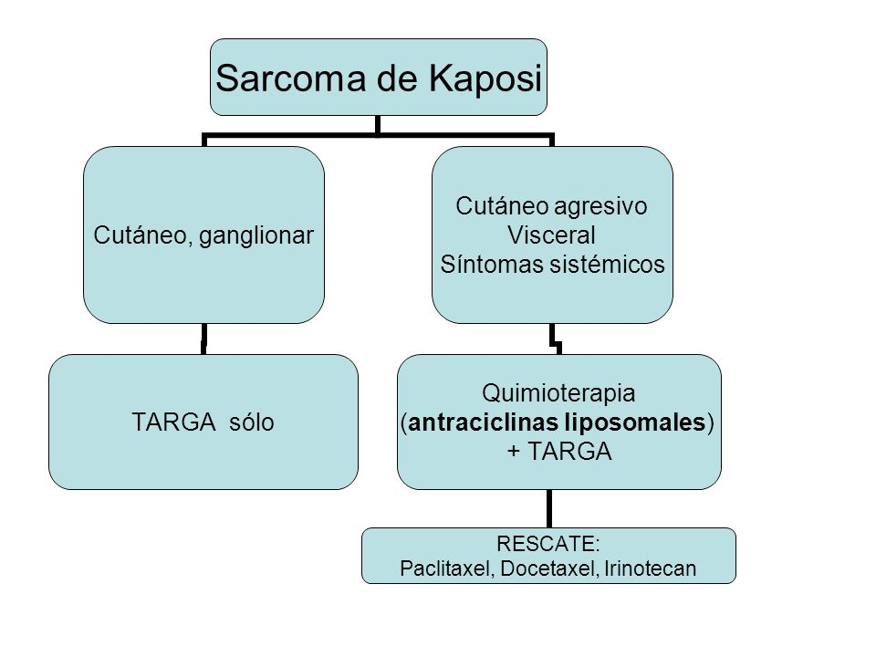 Antraciclinas liposomales (Gatell 2007):
