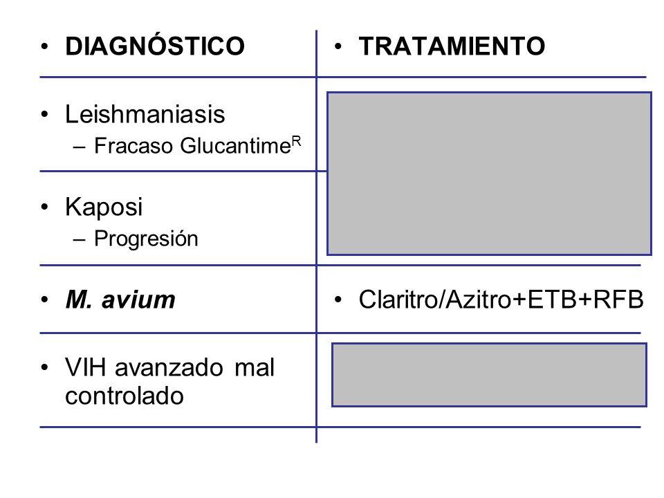 ¿TARGA ÓPTIMO DIAGNÓSTICO Leishmaniasis Kaposi M. avium