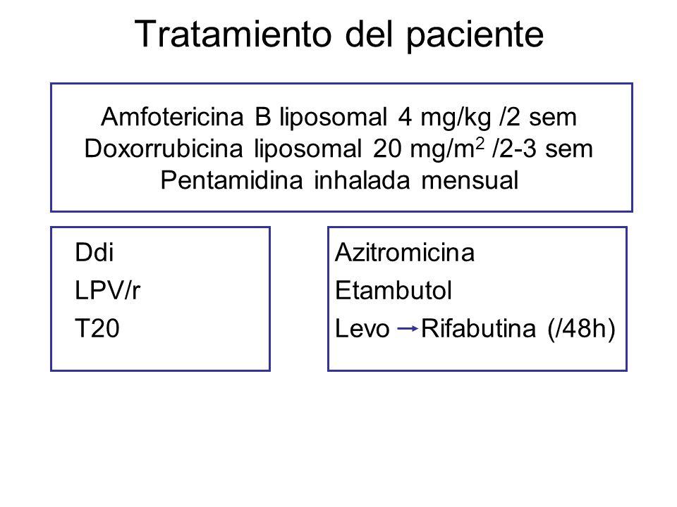 Tratamiento del paciente Amfotericina B liposomal 4 mg/kg /2 sem Doxorrubicina liposomal 20 mg/m2 /2-3 sem Pentamidina inhalada mensual