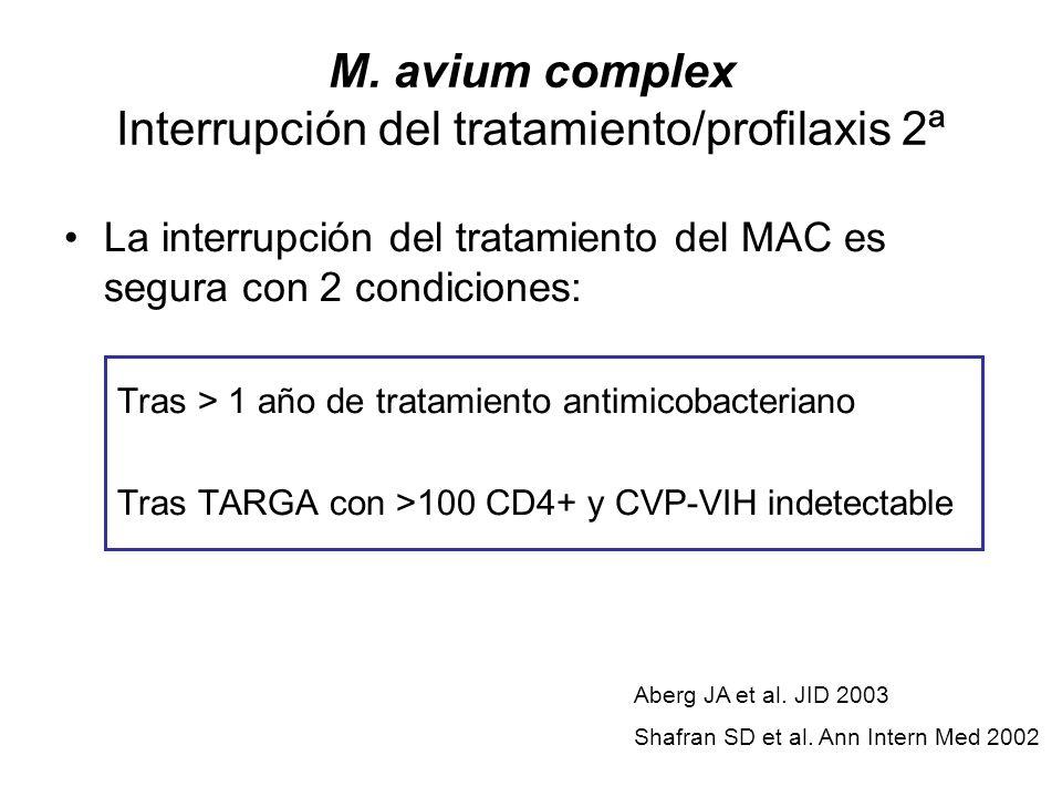 M. avium complex Interrupción del tratamiento/profilaxis 2ª