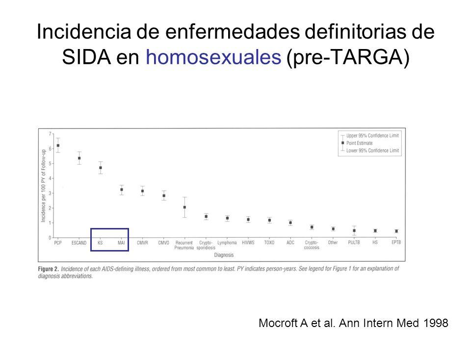 Incidencia de enfermedades definitorias de SIDA en homosexuales (pre-TARGA)