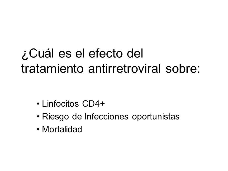 ¿Cuál es el efecto del tratamiento antirretroviral sobre: