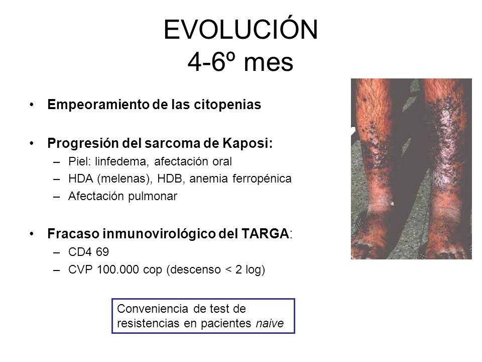 EVOLUCIÓN 4-6º mes Empeoramiento de las citopenias