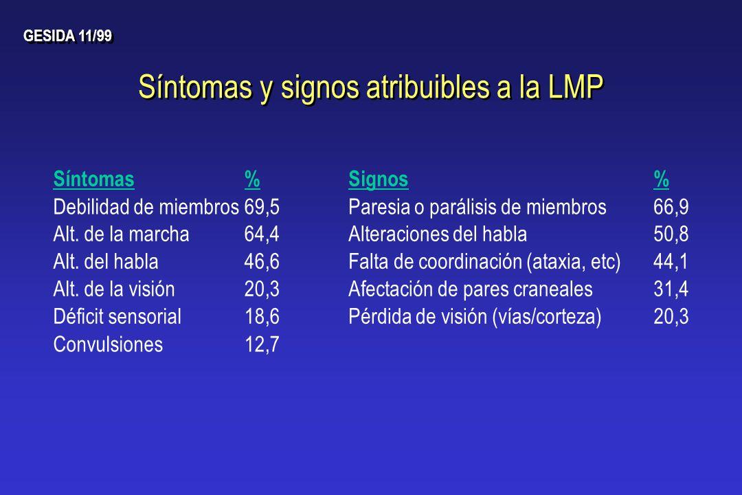 Síntomas y signos atribuibles a la LMP