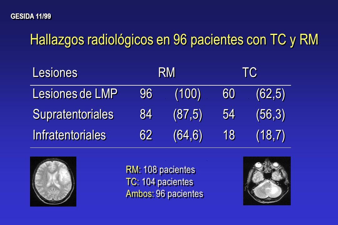 Hallazgos radiológicos en 96 pacientes con TC y RM